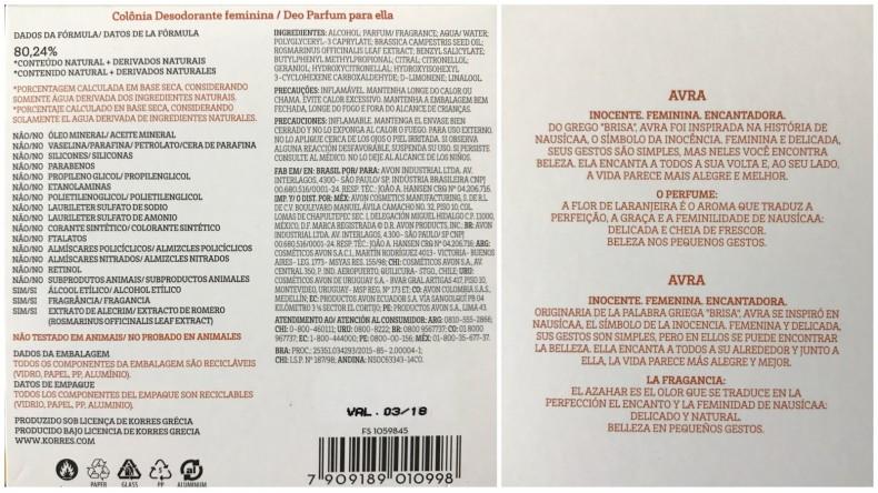 composicao-perfume-avra-korres